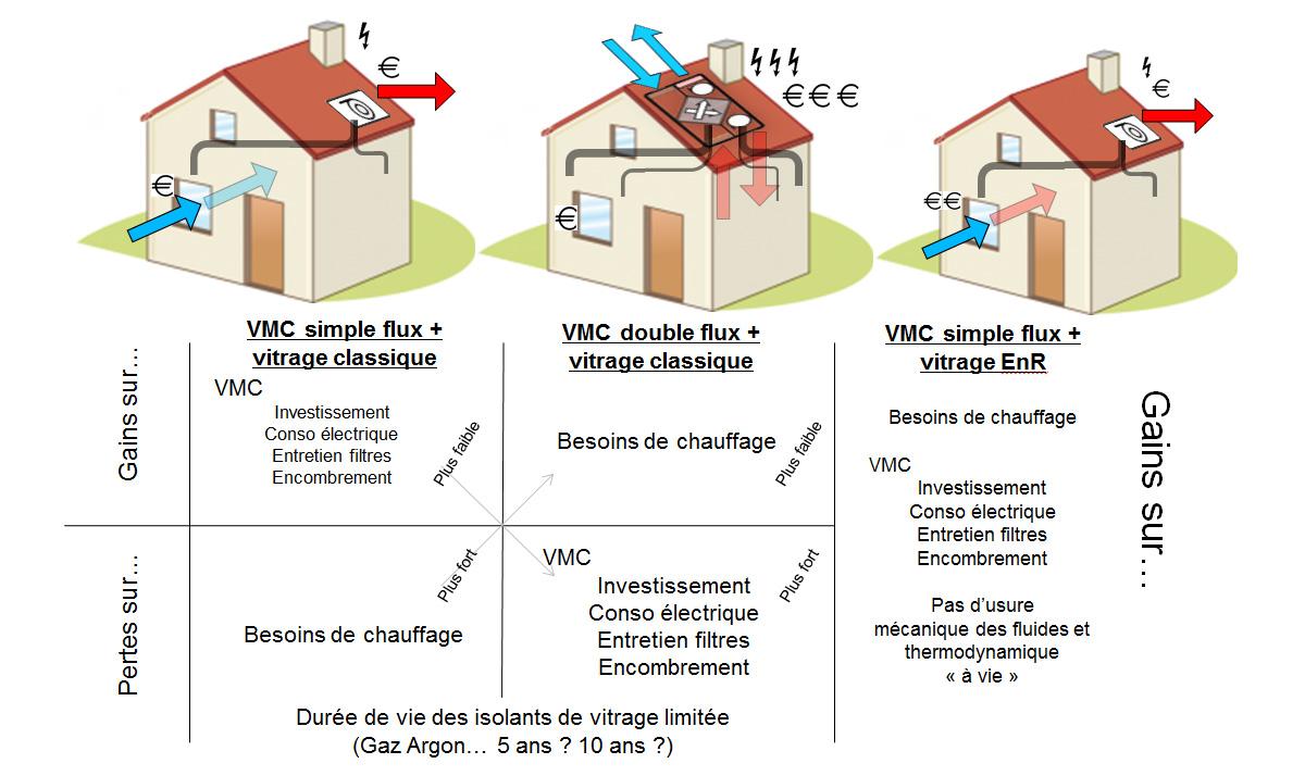 Recuperation De Chaleur Rejets Gazeux Air Bati Bioenergie